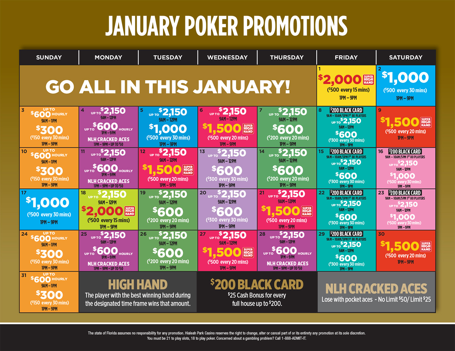 January Poker Promotions